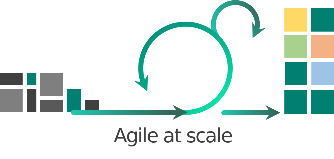 Jile™ | An Agile Delivery Platform for the Digital Enterprise